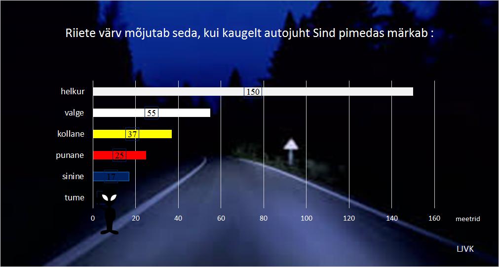 .Liiklusjärelevalvekeskuse tabel
