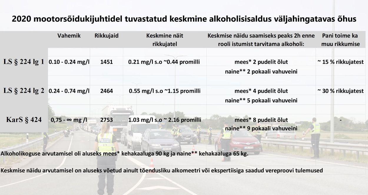 .Alkoholimäärad